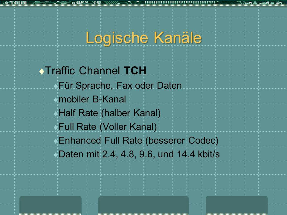 Logische Kanäle Traffic Channel TCH Für Sprache, Fax oder Daten mobiler B-Kanal Half Rate (halber Kanal) Full Rate (Voller Kanal) Enhanced Full Rate (