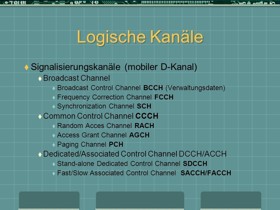 Logische Kanäle Signalisierungskanäle (mobiler D-Kanal) Broadcast Channel Broadcast Control Channel BCCH (Verwaltungsdaten) Frequency Correction Chann