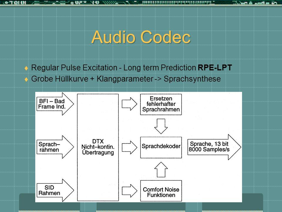 Audio Codec Regular Pulse Excitation - Long term Prediction RPE-LPT Grobe Hüllkurve + Klangparameter -> Sprachsynthese