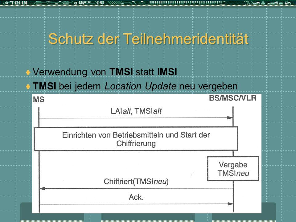 Schutz der Teilnehmeridentität Verwendung von TMSI statt IMSI TMSI bei jedem Location Update neu vergeben