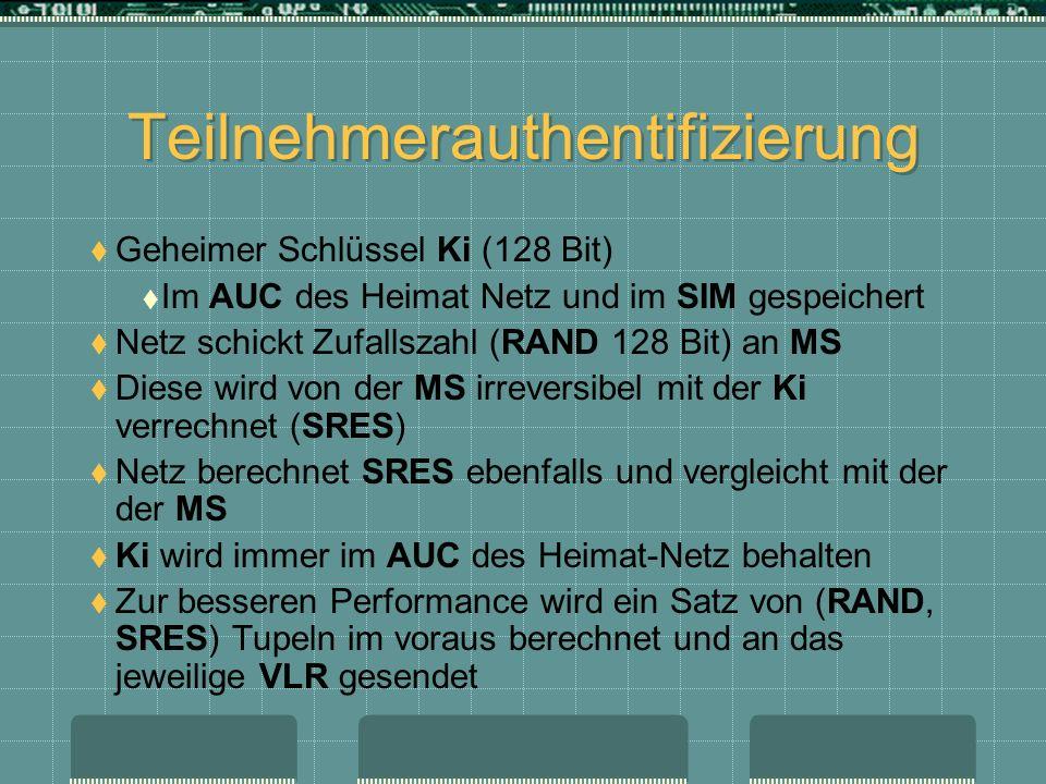 Teilnehmerauthentifizierung Geheimer Schlüssel Ki (128 Bit) Im AUC des Heimat Netz und im SIM gespeichert Netz schickt Zufallszahl (RAND 128 Bit) an M