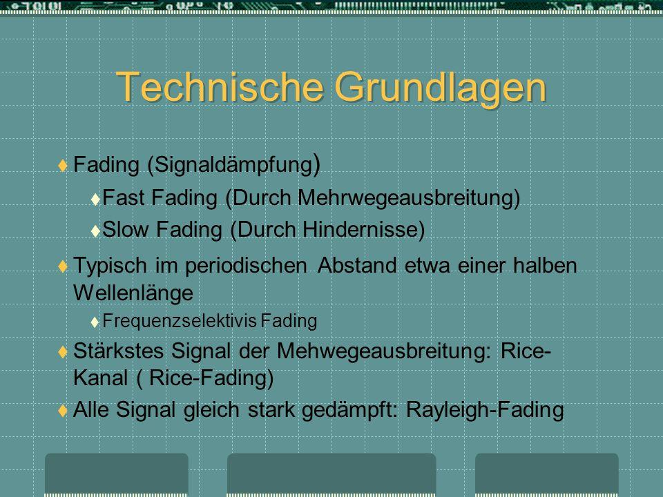 Technische Grundlagen Fading (Signaldämpfung ) Fast Fading (Durch Mehrwegeausbreitung) Slow Fading (Durch Hindernisse) Typisch im periodischen Abstand