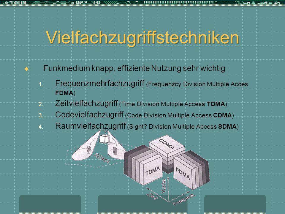 Zellulartechnik GSM 900 nur 25 MHz Bandbreite 125 Kanäle á 200 kHz mit je 8 Timeslots (TDMA) = 1000 Sprachkanäle -> zu wenig für alle in der BRD Netz in Zellen aufteilen Jede Zelle erhält eigene Frequenzmenge Im Abstand D (Frequenzwiederholabstand) Frequenzen wieder benutzen Beim Übergang von eine Zelle zur nächsten während eines Gesprächs erfolgt Handover, d.