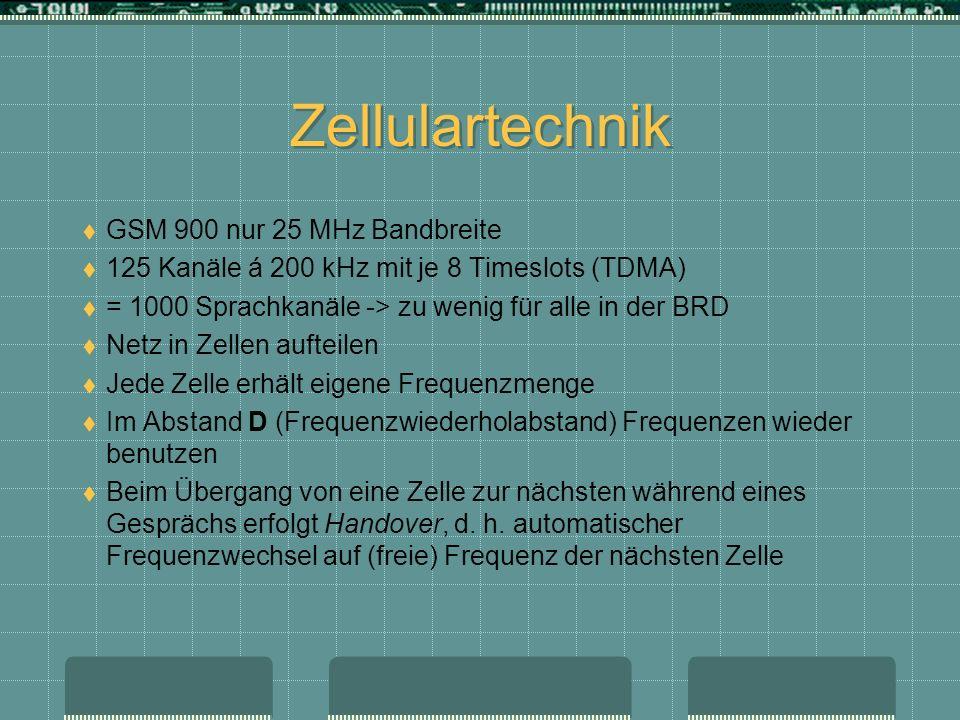 Zellulartechnik GSM 900 nur 25 MHz Bandbreite 125 Kanäle á 200 kHz mit je 8 Timeslots (TDMA) = 1000 Sprachkanäle -> zu wenig für alle in der BRD Netz