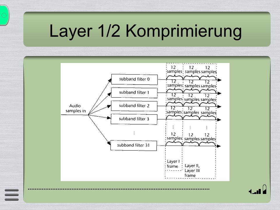 Layer 1/2 Komprimierung