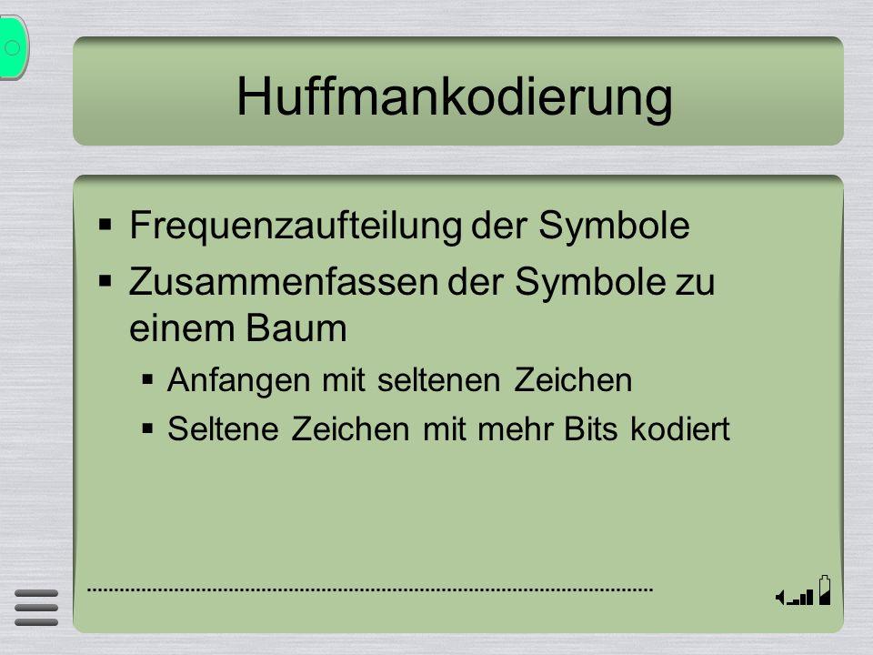 Huffmankodierung Frequenzaufteilung der Symbole Zusammenfassen der Symbole zu einem Baum Anfangen mit seltenen Zeichen Seltene Zeichen mit mehr Bits k