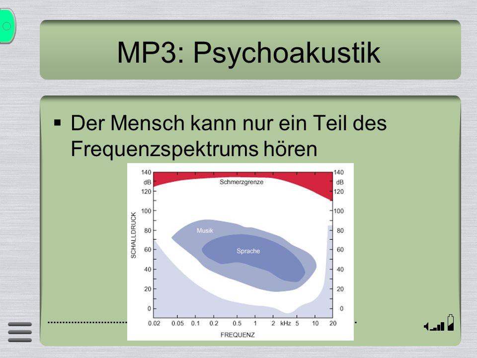 MP3: Psychoakustik Der Mensch kann nur ein Teil des Frequenzspektrums hören