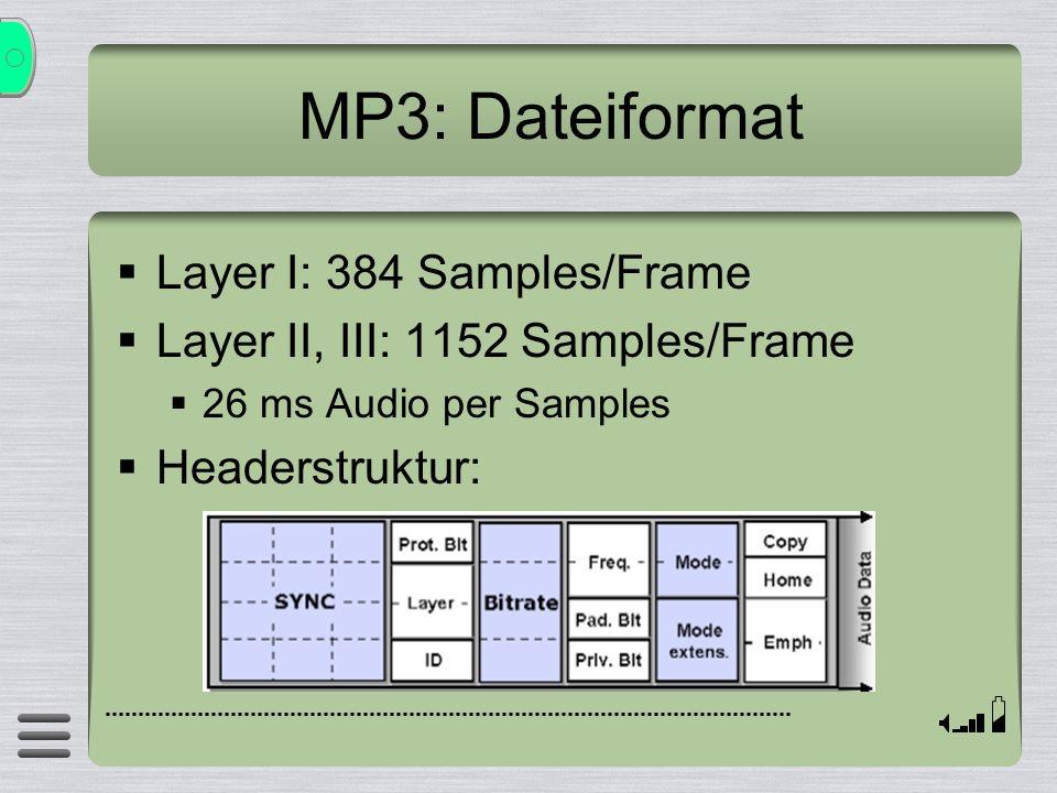 MP3: Dateiformat Layer I: 384 Samples/Frame Layer II, III: 1152 Samples/Frame 26 ms Audio per Samples Headerstruktur: