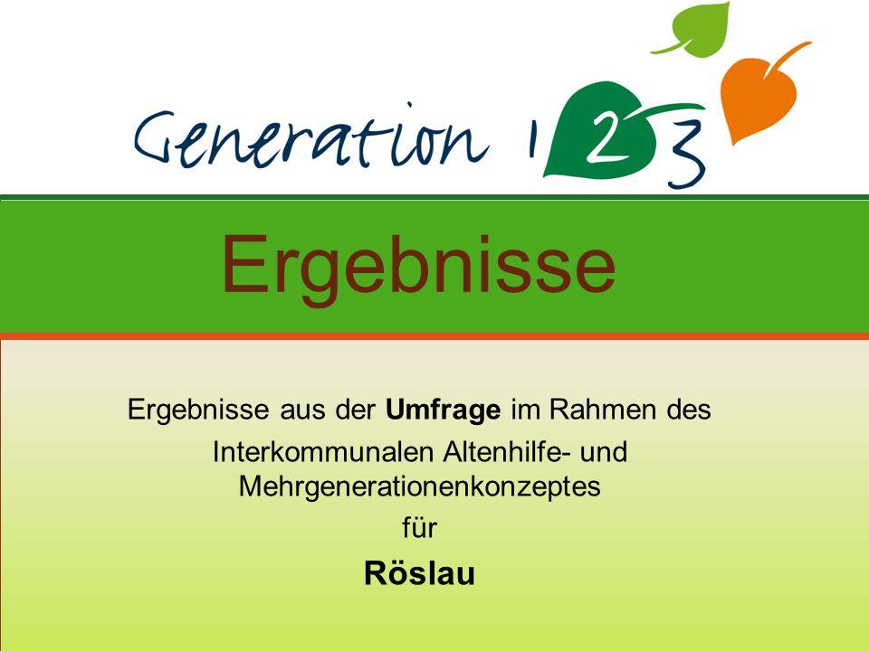 Ergebnisse aus der Umfrage im Rahmen des Interkommunalen Altenhilfe- und Mehrgenerationenkonzeptes für Röslau Ergebnisse