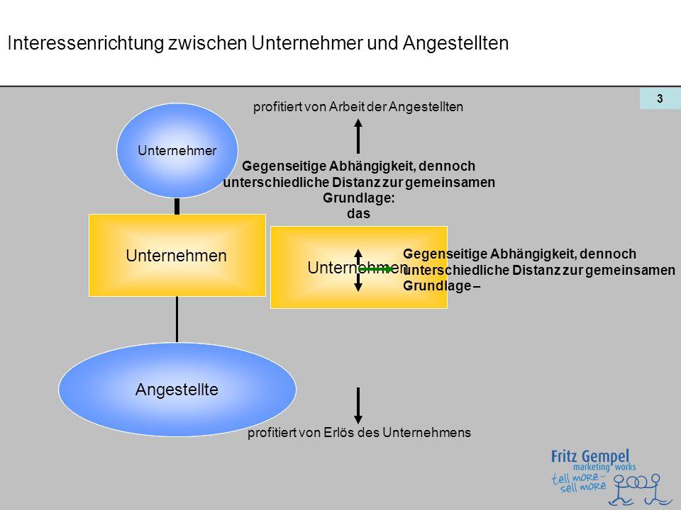 14 Das Drei-Stufen-Modell zur Mitarbeiterbeteiligung: Die Zielvereinbarung Beispiel 3: Basis für die Prämie sind die Fehlzeiten von Mitarbeitern.