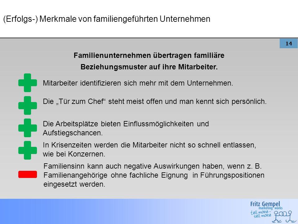 14 (Erfolgs-) Merkmale von familiengeführten Unternehmen Familienunternehmen übertragen familiäre Beziehungsmuster auf ihre Mitarbeiter. Mitarbeiter i