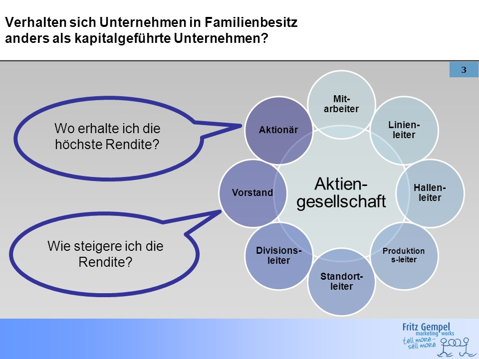 3 Verhalten sich Unternehmen in Familienbesitz anders als kapitalgeführte Unternehmen? Wo erhalte ich die höchste Rendite? Aktien- gesellschaft Mit- a