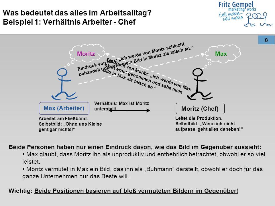 8 Was bedeutet das alles im Arbeitsalltag? Beispiel 1: Verhältnis Arbeiter - Chef Max (Arbeiter) Moritz (Chef) Max Moritz Beide Personen haben nur ein