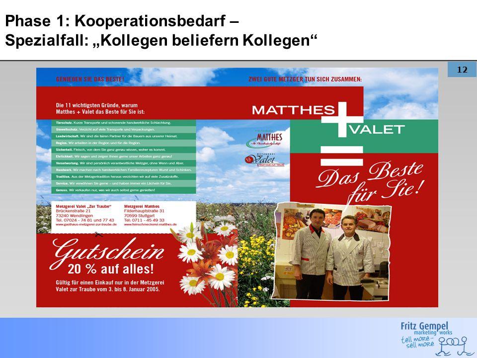 12 Phase 1: Kooperationsbedarf – Spezialfall: Kollegen beliefern Kollegen
