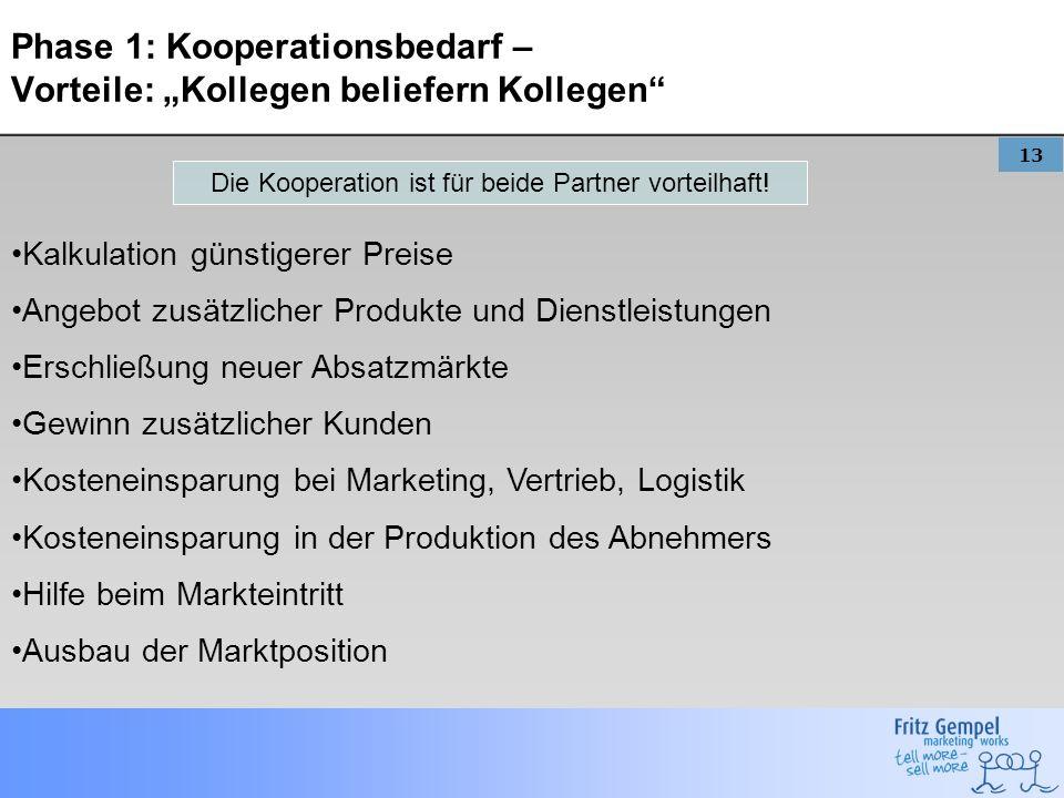 13 Phase 1: Kooperationsbedarf – Vorteile: Kollegen beliefern Kollegen Kalkulation günstigerer Preise Angebot zusätzlicher Produkte und Dienstleistung