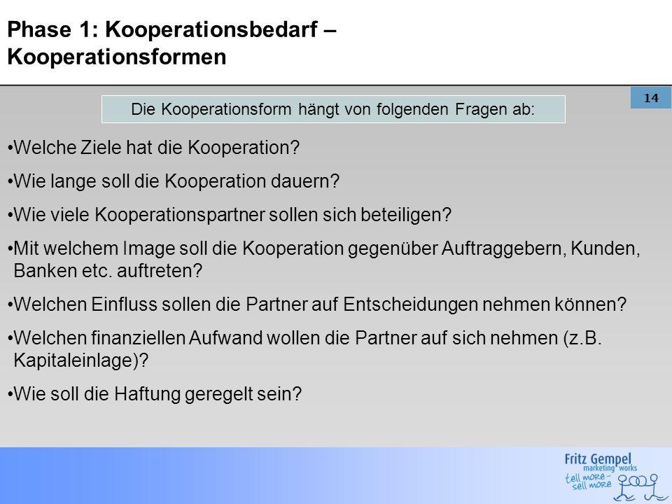 14 Phase 1: Kooperationsbedarf – Kooperationsformen Welche Ziele hat die Kooperation? Wie lange soll die Kooperation dauern? Wie viele Kooperationspar
