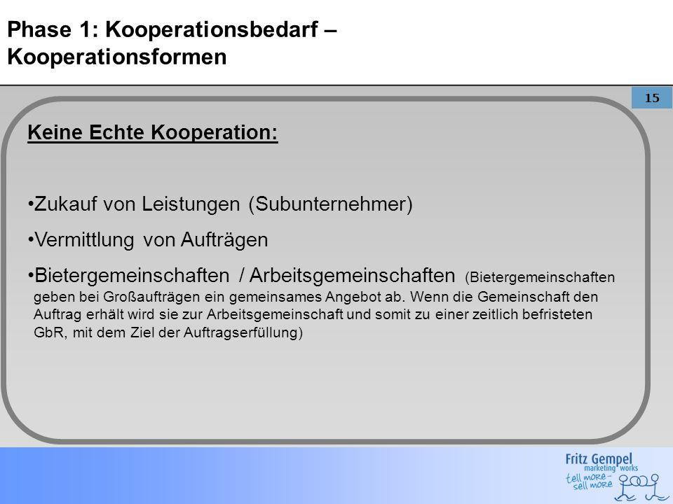 15 Phase 1: Kooperationsbedarf – Kooperationsformen Keine Echte Kooperation: Zukauf von Leistungen (Subunternehmer) Vermittlung von Aufträgen Bieterge