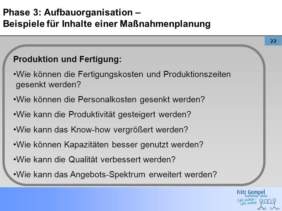22 Phase 3: Aufbauorganisation – Beispiele für Inhalte einer Maßnahmenplanung Produktion und Fertigung: Wie können die Fertigungskosten und Produktion