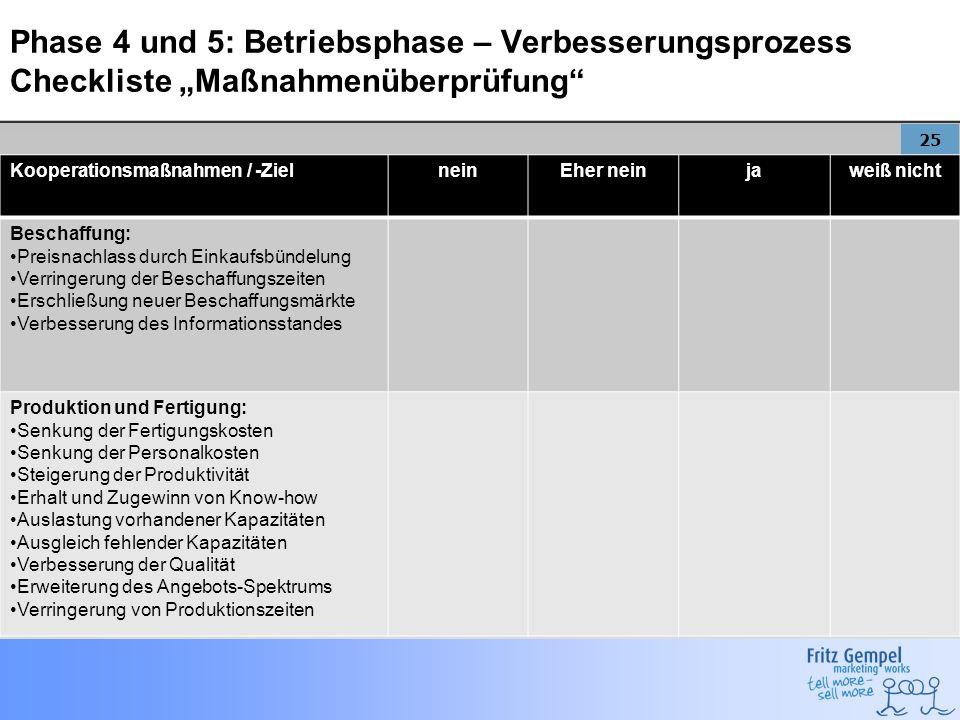 25 Phase 4 und 5: Betriebsphase – Verbesserungsprozess Checkliste Maßnahmenüberprüfung Kooperationsmaßnahmen / -ZielneinEher neinjaweiß nicht Beschaff