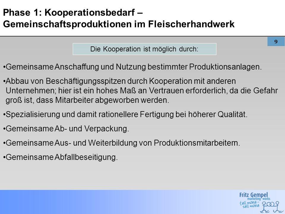 9 Phase 1: Kooperationsbedarf – Gemeinschaftsproduktionen im Fleischerhandwerk Gemeinsame Anschaffung und Nutzung bestimmter Produktionsanlagen. Abbau