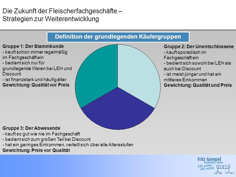 Die Zukunft der Fleischerfachgeschäfte – Strategien zur Weiterentwicklung Definition der grundlegenden Käufergruppen Gruppe 1: Der Stammkunde - kauft