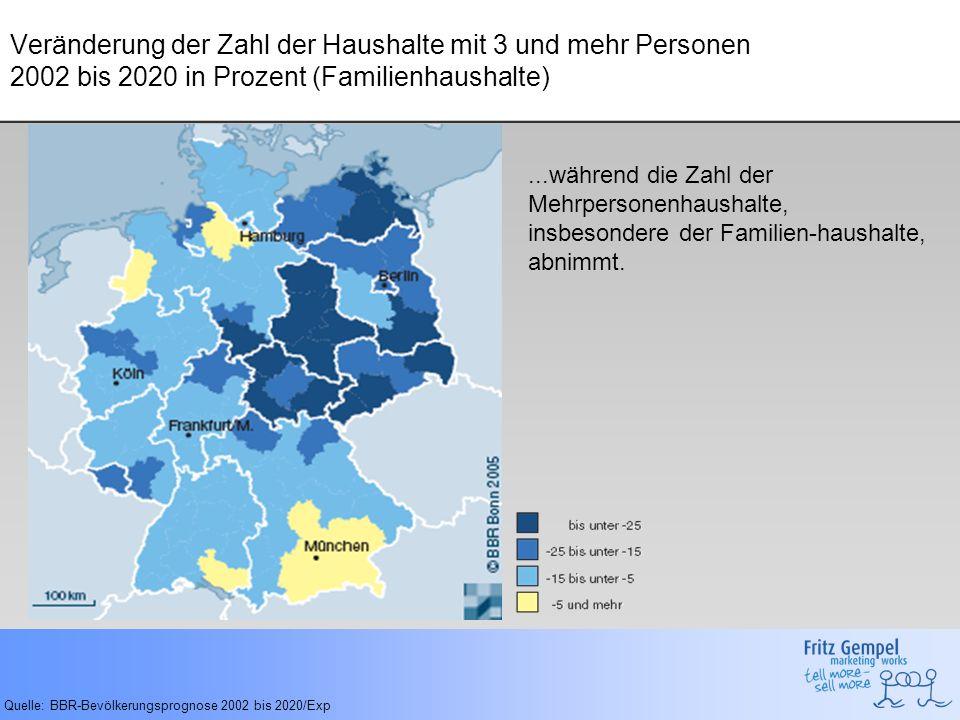 Veränderung der Zahl der Haushalte mit 3 und mehr Personen 2002 bis 2020 in Prozent (Familienhaushalte) Quelle: BBR-Bevölkerungsprognose 2002 bis 2020