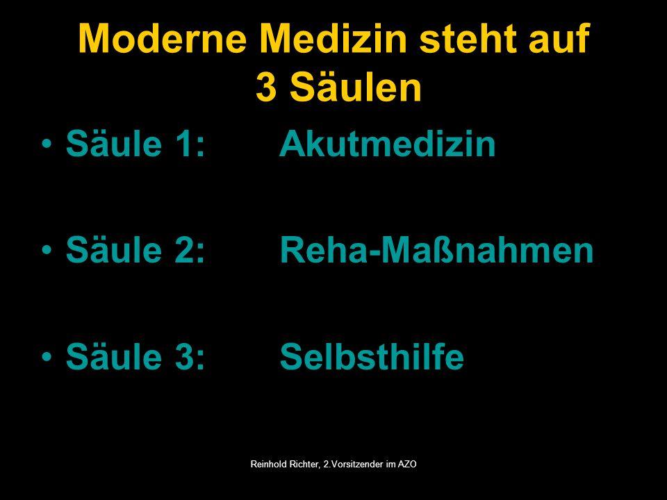 Reinhold Richter, 2.Vorsitzender im AZO Moderne Medizin steht auf 3 Säulen Säule 1: AkutmedizinSäule 1: Akutmedizin Säule 2: Reha-MaßnahmenSäule 2: Re