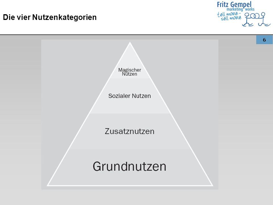 7 Das Marketing-Analyse-Dreieck
