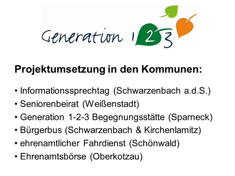 Projektumsetzung in den Kommunen: Informationssprechtag (Schwarzenbach a.d.S.) Seniorenbeirat (Weißenstadt) Generation 1-2-3 Begegnungsstätte (Sparneck) Bürgerbus (Schwarzenbach & Kirchenlamitz) ehrenamtlicher Fahrdienst (Schönwald) Ehrenamtsbörse (Oberkotzau)