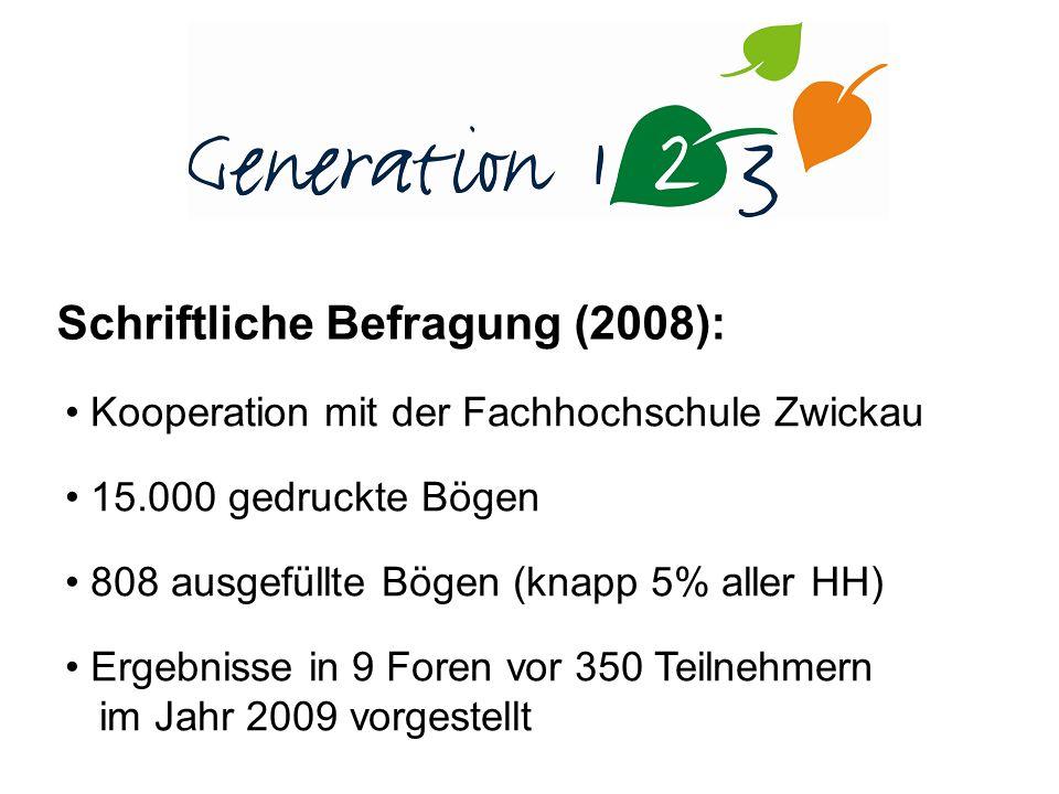 Schriftliche Befragung (2008): Kooperation mit der Fachhochschule Zwickau 15.000 gedruckte Bögen 808 ausgefüllte Bögen (knapp 5% aller HH) Ergebnisse in 9 Foren vor 350 Teilnehmern im Jahr 2009 vorgestellt