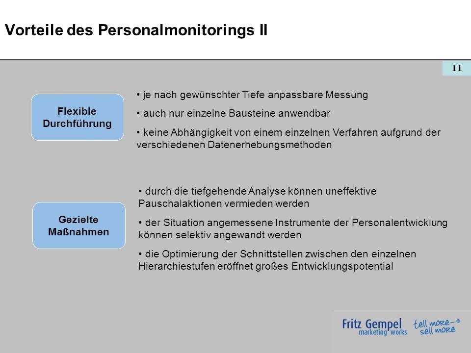 11 Vorteile des Personalmonitorings II Flexible Durchführung durch die tiefgehende Analyse können uneffektive Pauschalaktionen vermieden werden der Si