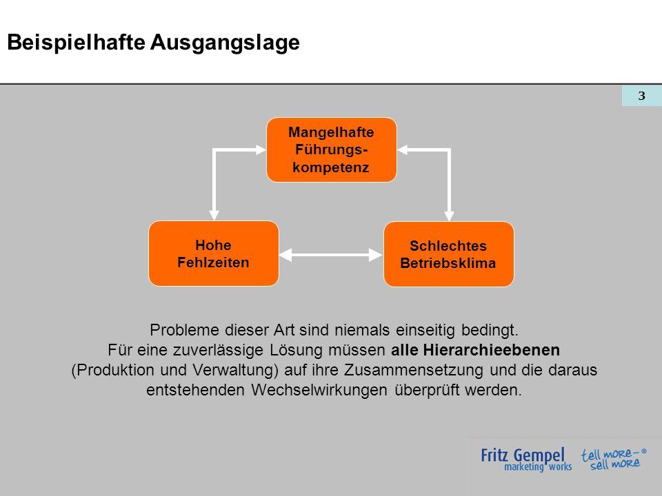 4 4 Bausteine für ein effizienteres Betriebsklima 3.