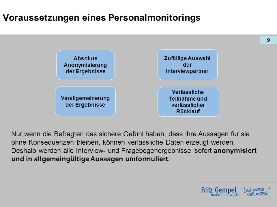 9 Voraussetzungen eines Personalmonitorings Absolute Anonymisierung der Ergebnisse Verlässliche Teilnahme und verlässlicher Rücklauf Zufällige Auswahl