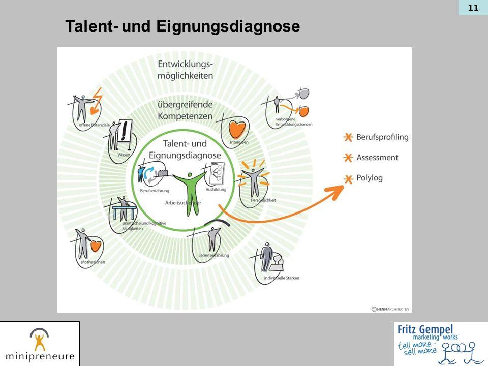 11 Talent- und Eignungsdiagnose