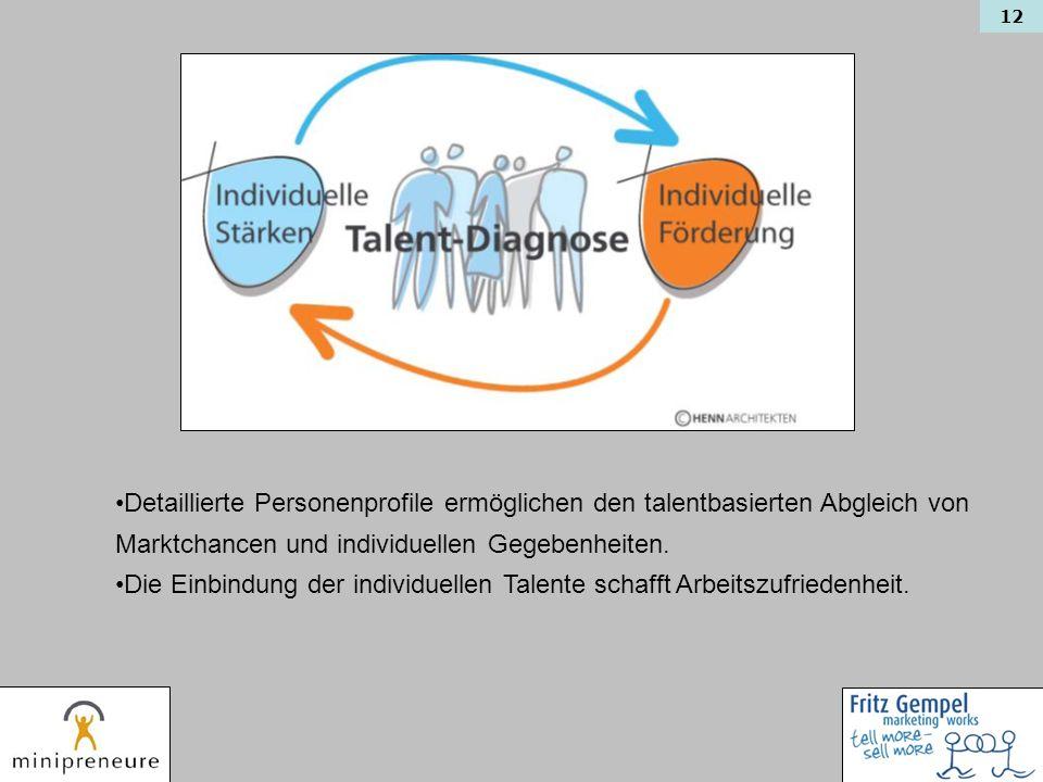 12 Detaillierte Personenprofile ermöglichen den talentbasierten Abgleich von Marktchancen und individuellen Gegebenheiten. Die Einbindung der individu