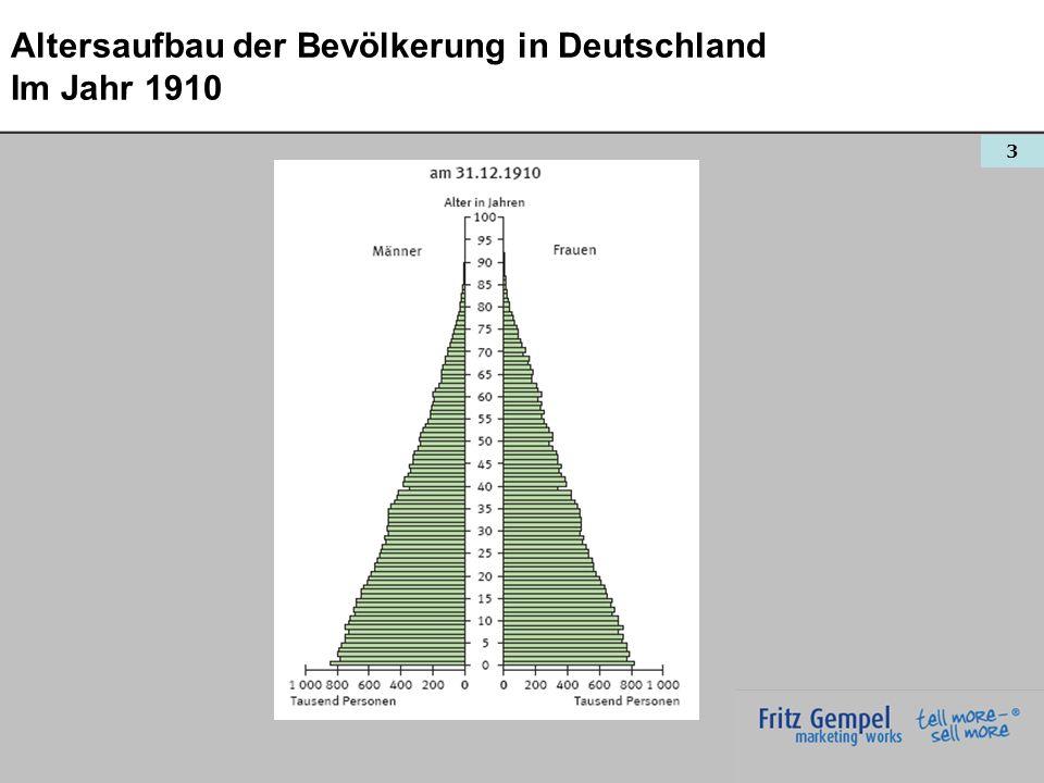 3 Altersaufbau der Bevölkerung in Deutschland Im Jahr 1910