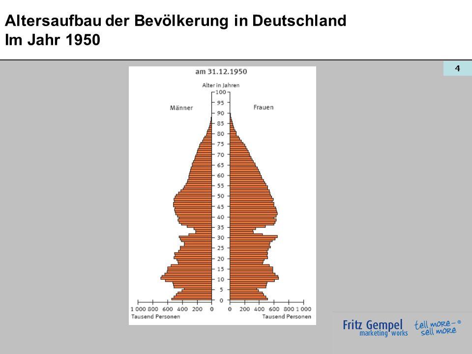 4 Altersaufbau der Bevölkerung in Deutschland Im Jahr 1950