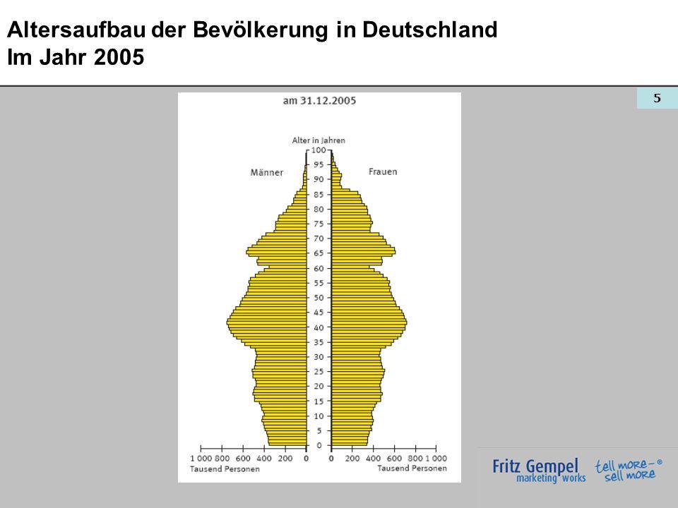 5 Altersaufbau der Bevölkerung in Deutschland Im Jahr 2005