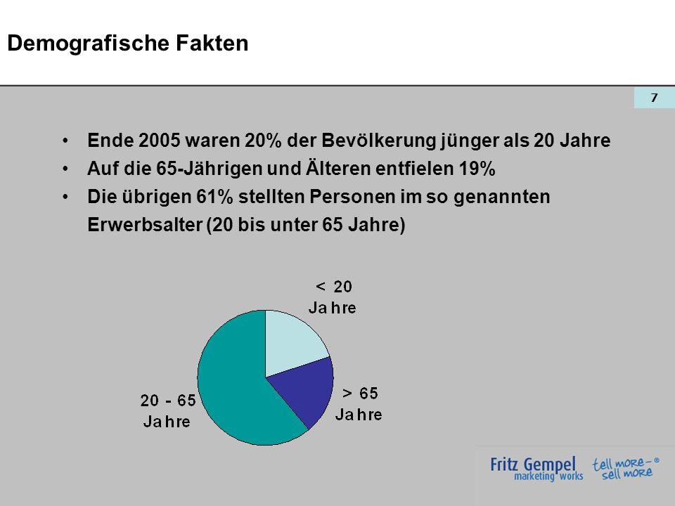 7 Demografische Fakten Ende 2005 waren 20% der Bevölkerung jünger als 20 Jahre Auf die 65-Jährigen und Älteren entfielen 19% Die übrigen 61% stellten