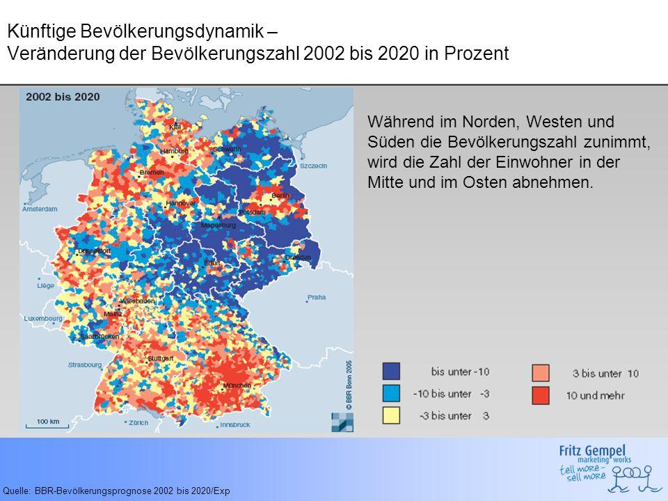 Veränderung der Zahl der Haushalte 2002 bis 2020 in Prozent - insgesamt Quelle: BBR-Bevölkerungsprognose 2002 bis 2020/Exp Die Bevölkerungsdynamik spiegelt sich auch in der Entwicklung der Haushalte insgesamt wider.
