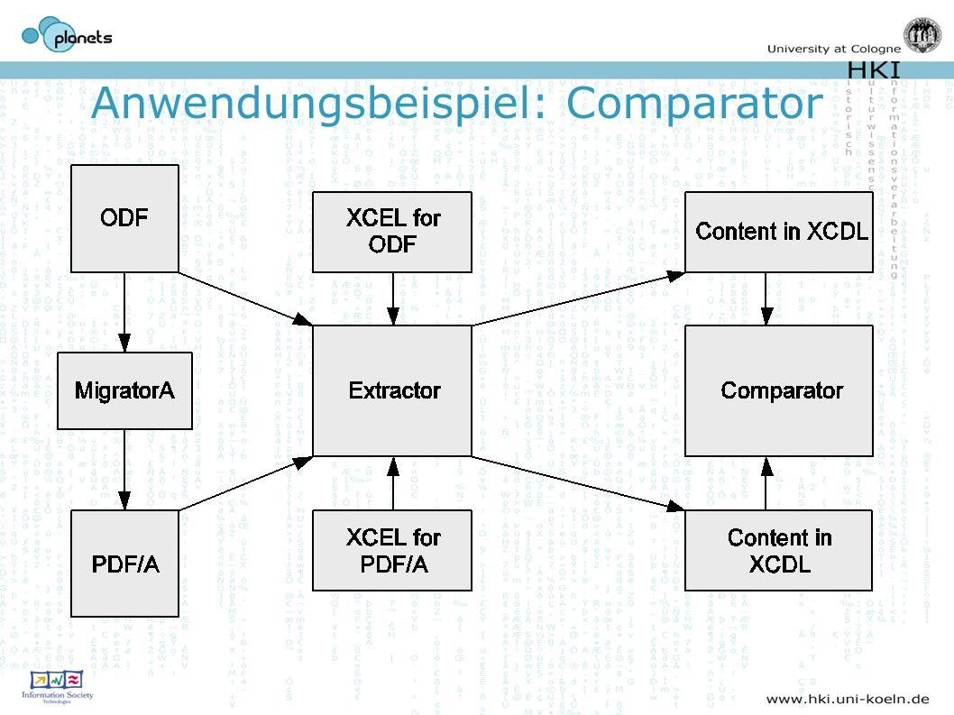 Anwendungsbeispiel: Comparator