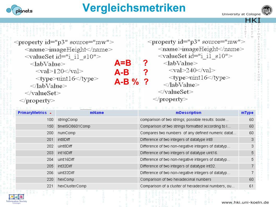 Vergleichsmetriken A=B A-B A-B %