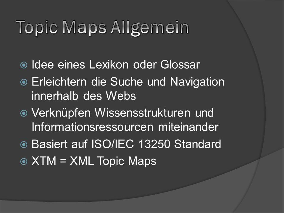 Idee eines Lexikon oder Glossar Erleichtern die Suche und Navigation innerhalb des Webs Verknüpfen Wissensstrukturen und Informationsressourcen mitein
