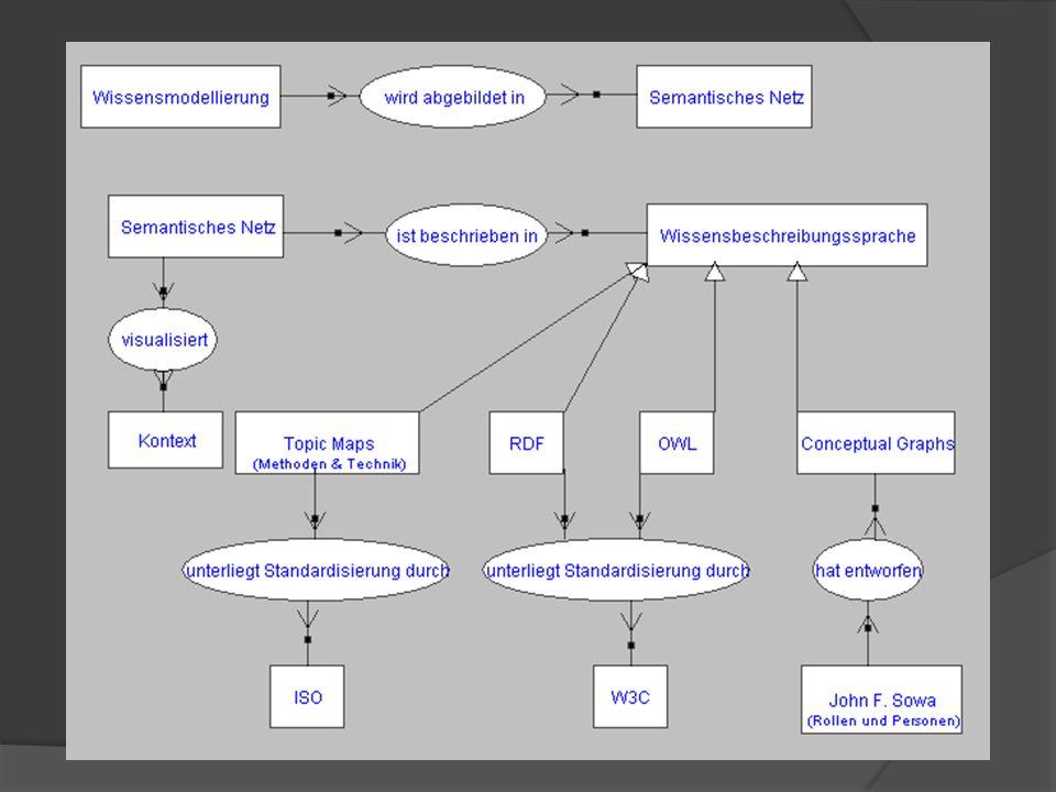 <topicMap xmlns= http://www.topicmaps.org/xtm/1.0/ xmlns:xlink= http://www.w3.org/1999/xlink >