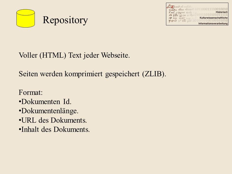 Repository Voller (HTML) Text jeder Webseite. Seiten werden komprimiert gespeichert (ZLIB). Format: Dokumenten Id. Dokumentenlänge. URL des Dokuments.