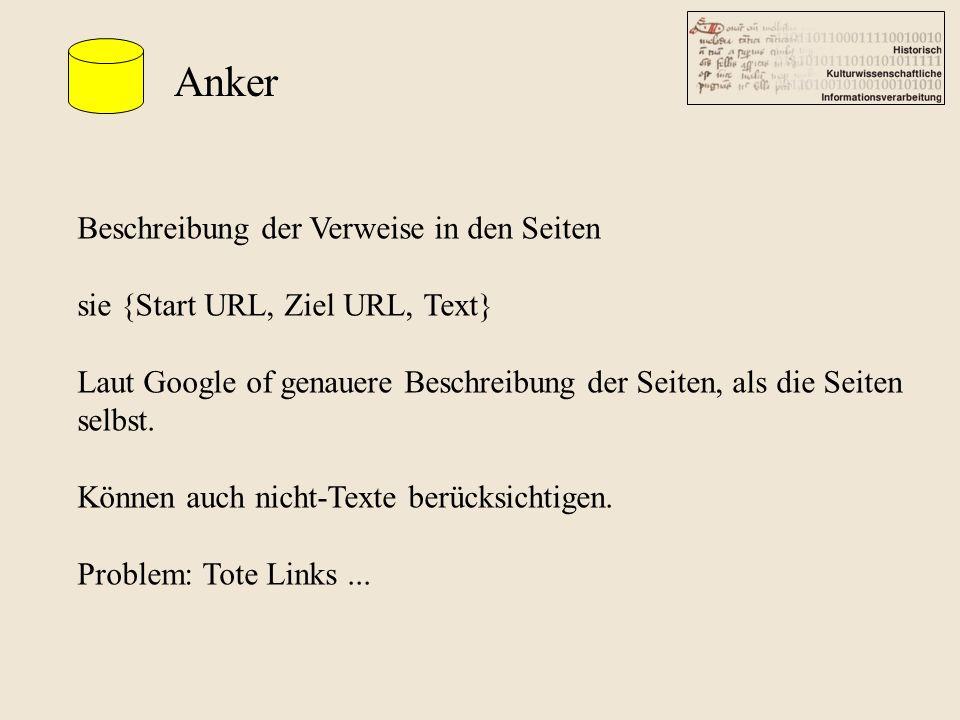 Anker Beschreibung der Verweise in den Seiten sie {Start URL, Ziel URL, Text} Laut Google of genauere Beschreibung der Seiten, als die Seiten selbst.