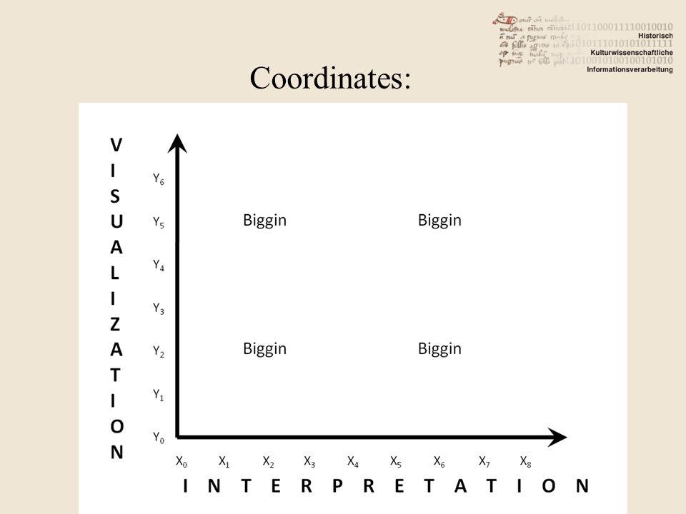 Coordinates:
