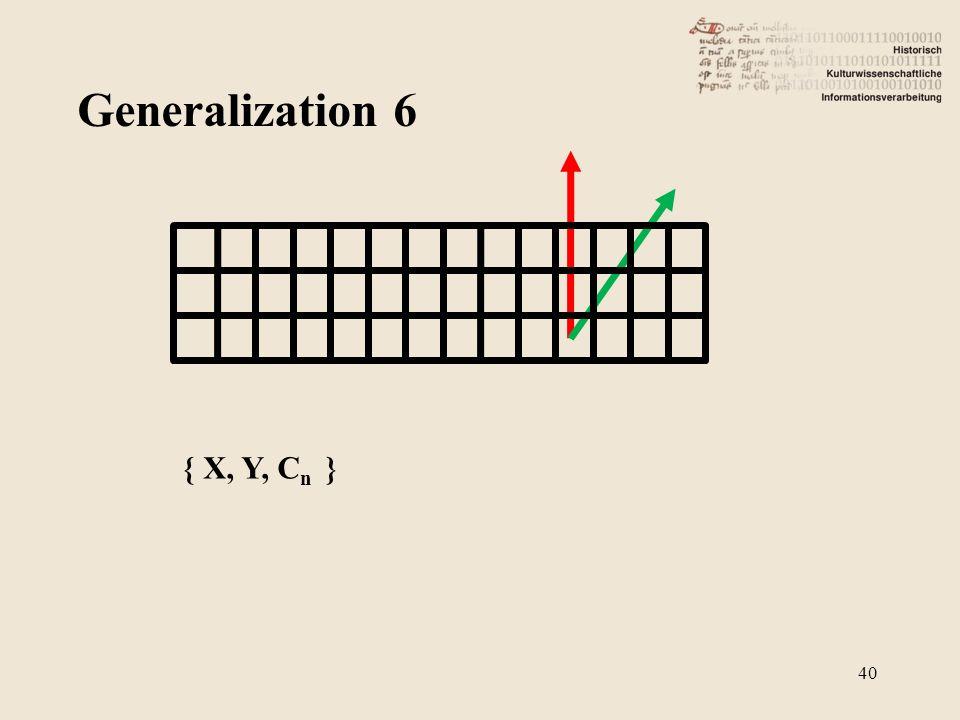 Generalization 6 40 { X, Y, C n }