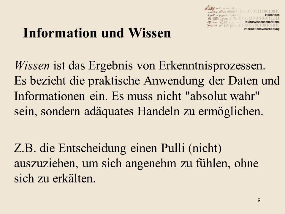 * Ladder of Knowledge 10 Weisheit Wissen Information Daten