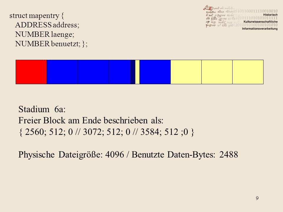 10 struct mapentry { ADDRESS address; NUMBER laenge; NUMBER benuetzt; }; Stadium 6b: Freier Block am Ende beschrieben als: { 2560; 1536; 0 Physische Dateigröße: 4096 / Benutzte Daten-Bytes: 2488